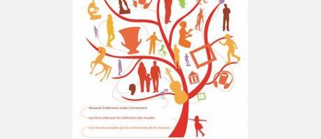 Cartel oficial Día Internacional de los Museos