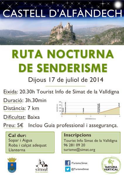 Ruta Nocturna de Senderismo. Simat de la Valldigna - Castillo de Alfàndech