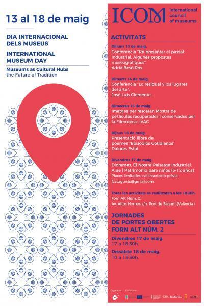 Día de los Museos - Horno Alto. Puerto de Sagunto 2019